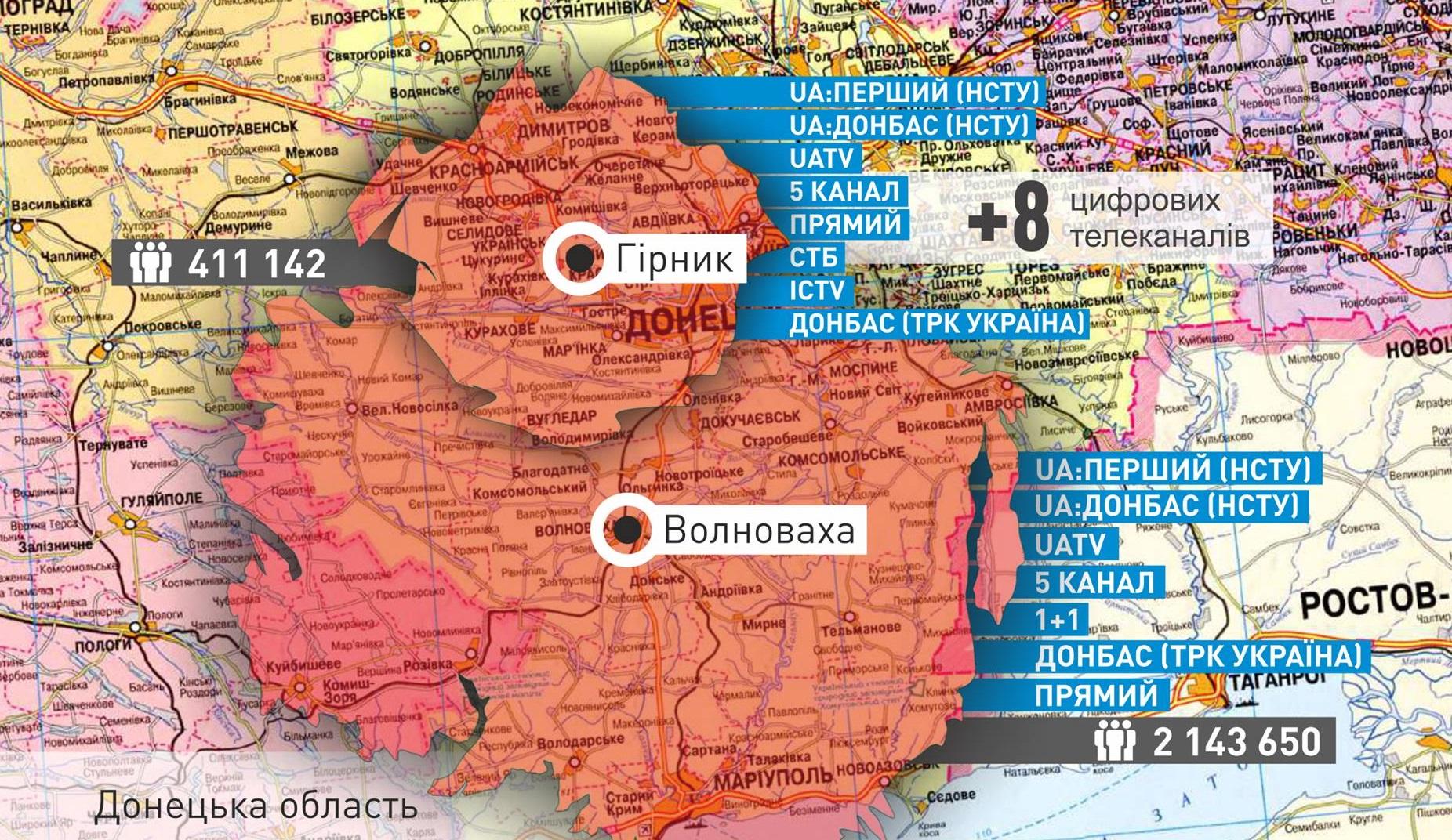 Украинские каналы начнут вещать на оккупированных территориях из Горняка