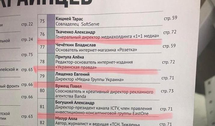 Александр Ткаченко – в рейтинге «Фокуса»