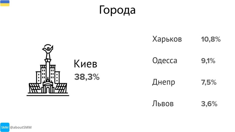 Детоубийство: Роскомнадзор заблокирует сервис Дурова