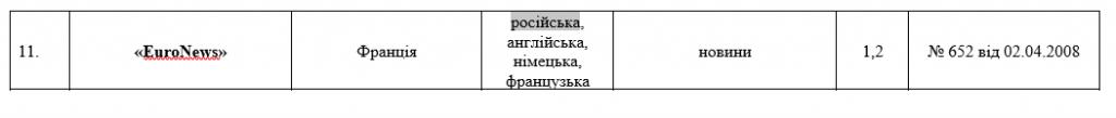 Російська версія Euronews назвала «важливою втратою» смерть екс-ватажка «ДНР»