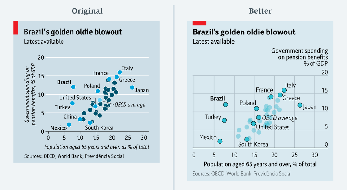 The Economist покаялся в грехе неудачной инфографики