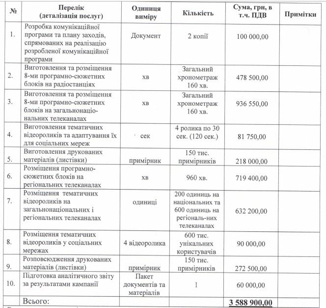 ?Колишня прес-секретар Кучми розповідатиме про євроінтеграцію за 3,5 млн гривень