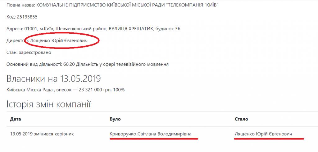 ⚡ Лященко вместо Криворучко возглавил муниципальный телеканал Кличко