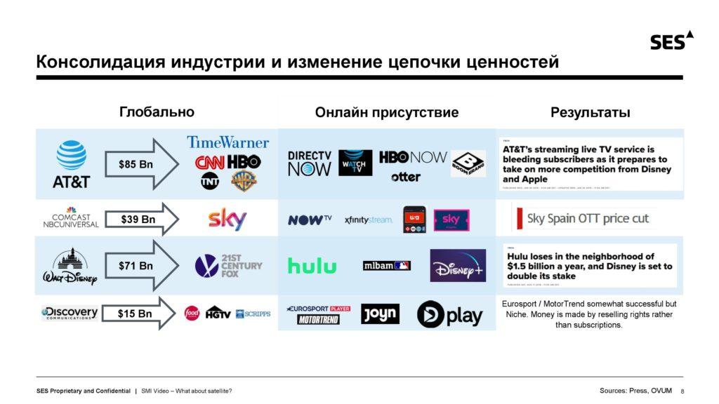 📺📊 #ДЕК-2019. 7 міфів про телебачення, які час зруйнувати
