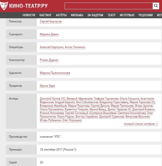 Данные сайта Kino-teatr.ru