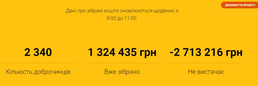 Яніна Соколова за 5 днів зібрала майже 1,5 млн гривень на фільм про онкохвору журналістку