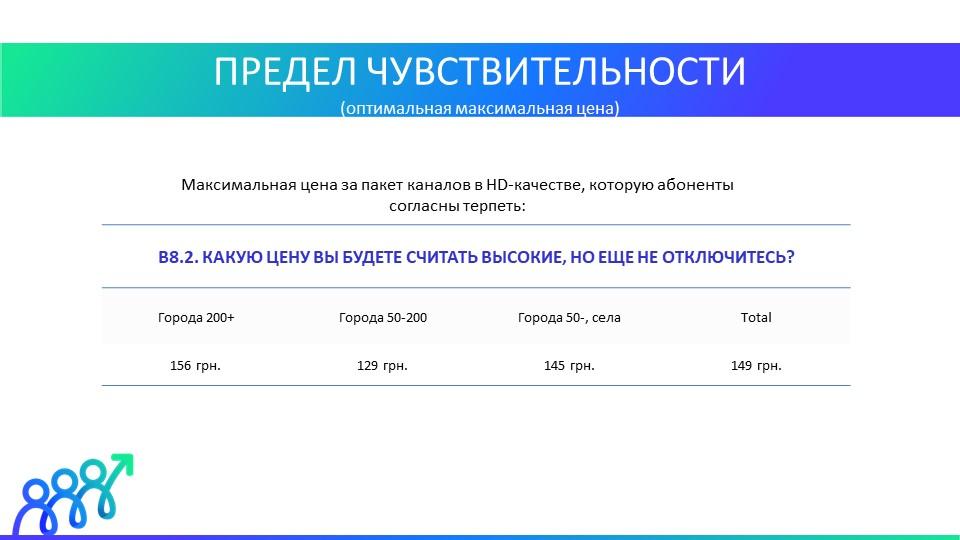 📺 #ДЭК-2019. Провайдеры о сценарии развития рынка Pay TV после спутникового кодирования