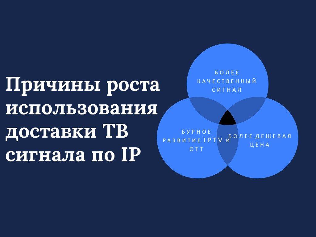 IP чи супутник? Як українські телеканали недооцінюють доставку сигналу за допомогою IP