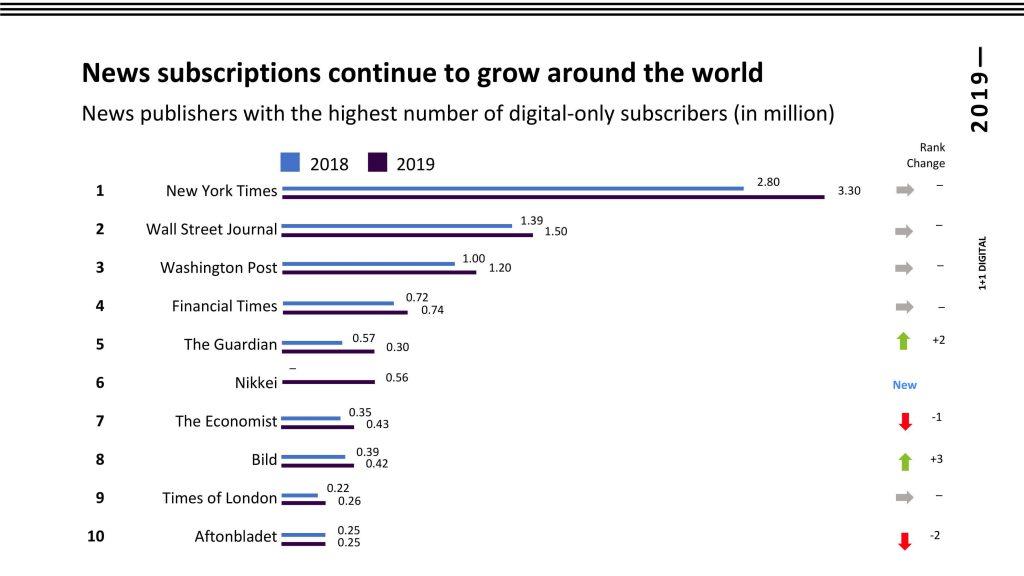 🗒 Битва миров: 1+1 media и StarLightMediaоб эволюции в digital и своей роли в ней