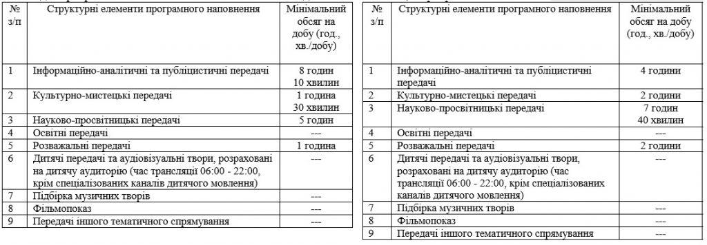 Владимир Петров обзавелся информационным телеканалом