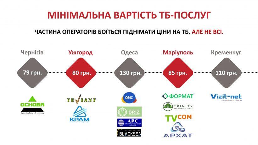 Рост роялти, запуск HD, новые каналы VIACOM. Как 1+1 media надумала растить рынок Pay TV