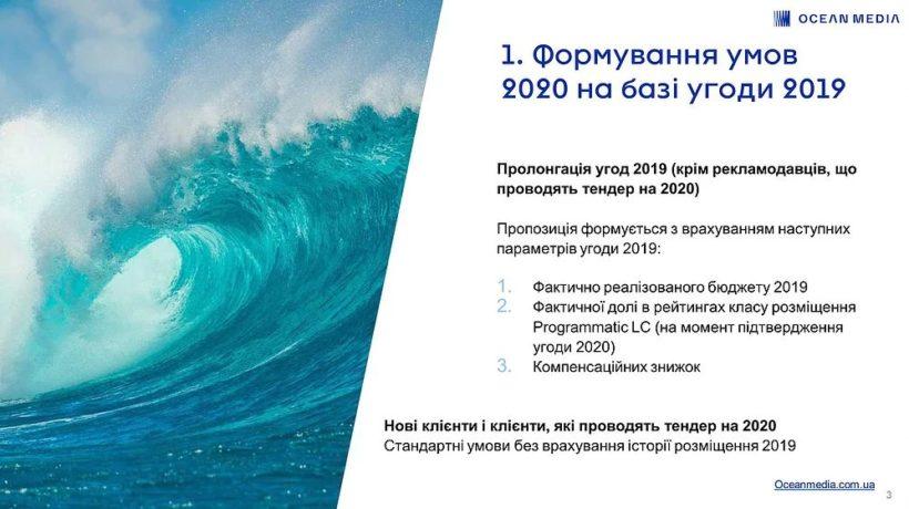 Ocean Media начинает продажи ТВ-рекламы на 2020-й и анонсирует рост рынка на четверть