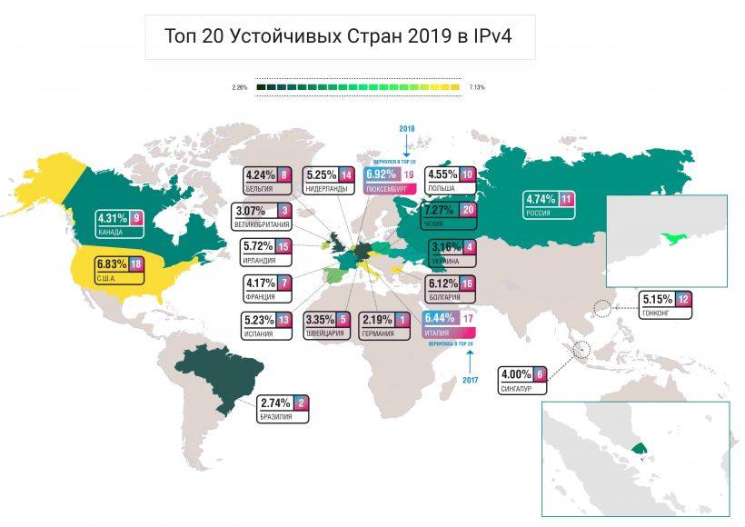 🇺🇦 Україна на 4 місці за надійністю інтернету – дослідження