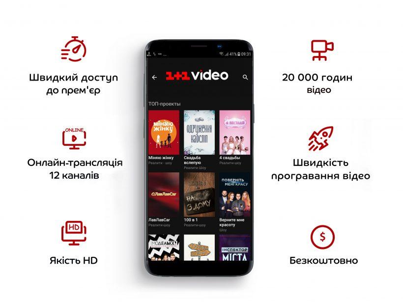 TV online: Лучшие приложения для просмотра телепередач на смартфоне