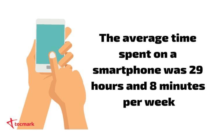 Gen X, Y, Z и беби-бумеры: сколько времени они проводят в смартфонах?