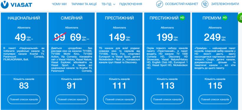 Третий DTH-игрок: французский холдинг Vivendi запустит спутниковую платформу в Украине