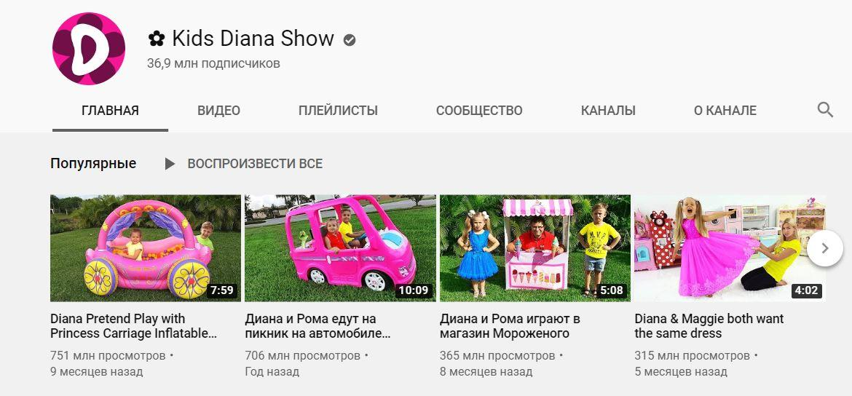 Детский контент стал основой топ-10 украинских YouTube-каналов