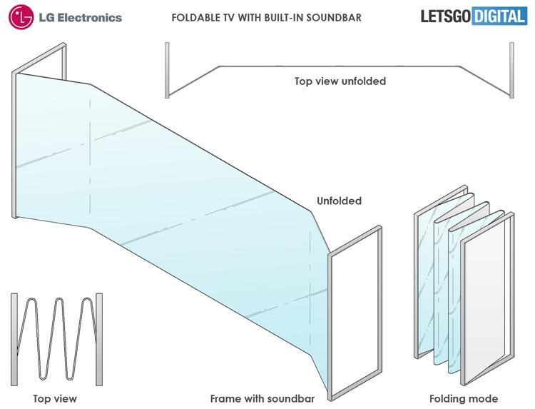 Прототип нового телевизора от LG Electronics
