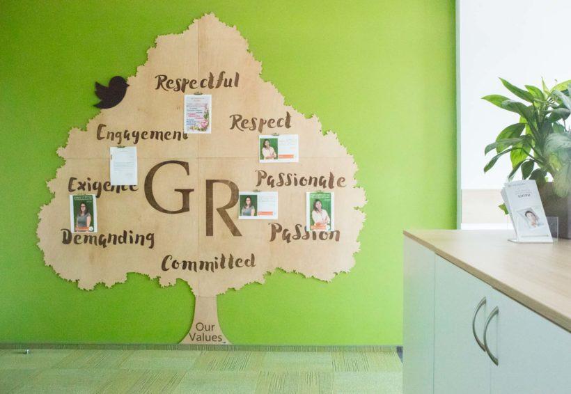 Как продавать настоящий «зеленый» бренд. Кейс Yves Rocher