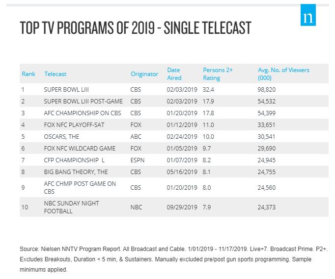 Разговорное радио станет не менее популярным, чем ТВ — прогноз